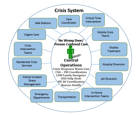 Excellent topic csa model for transitional adults apologise